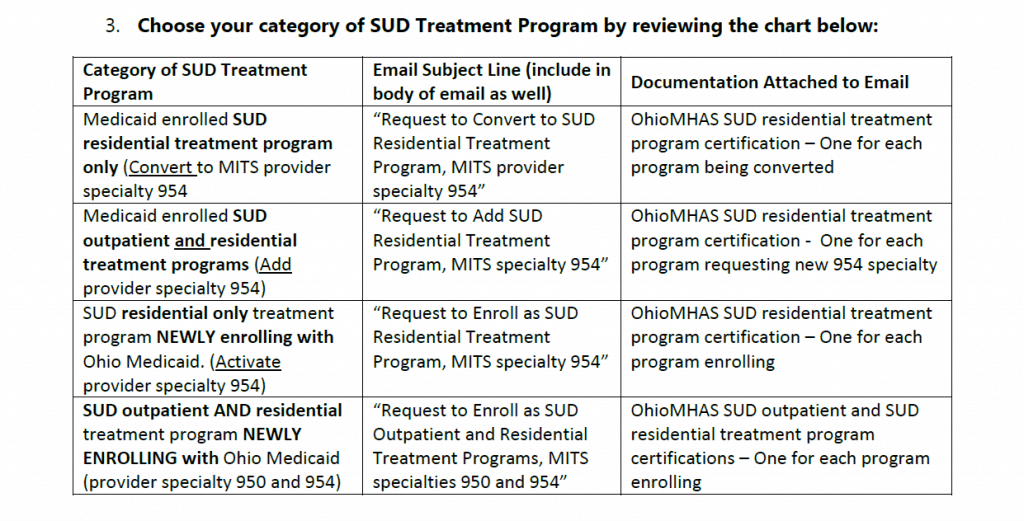 Enrolling SUD Residential Programs now Required ...